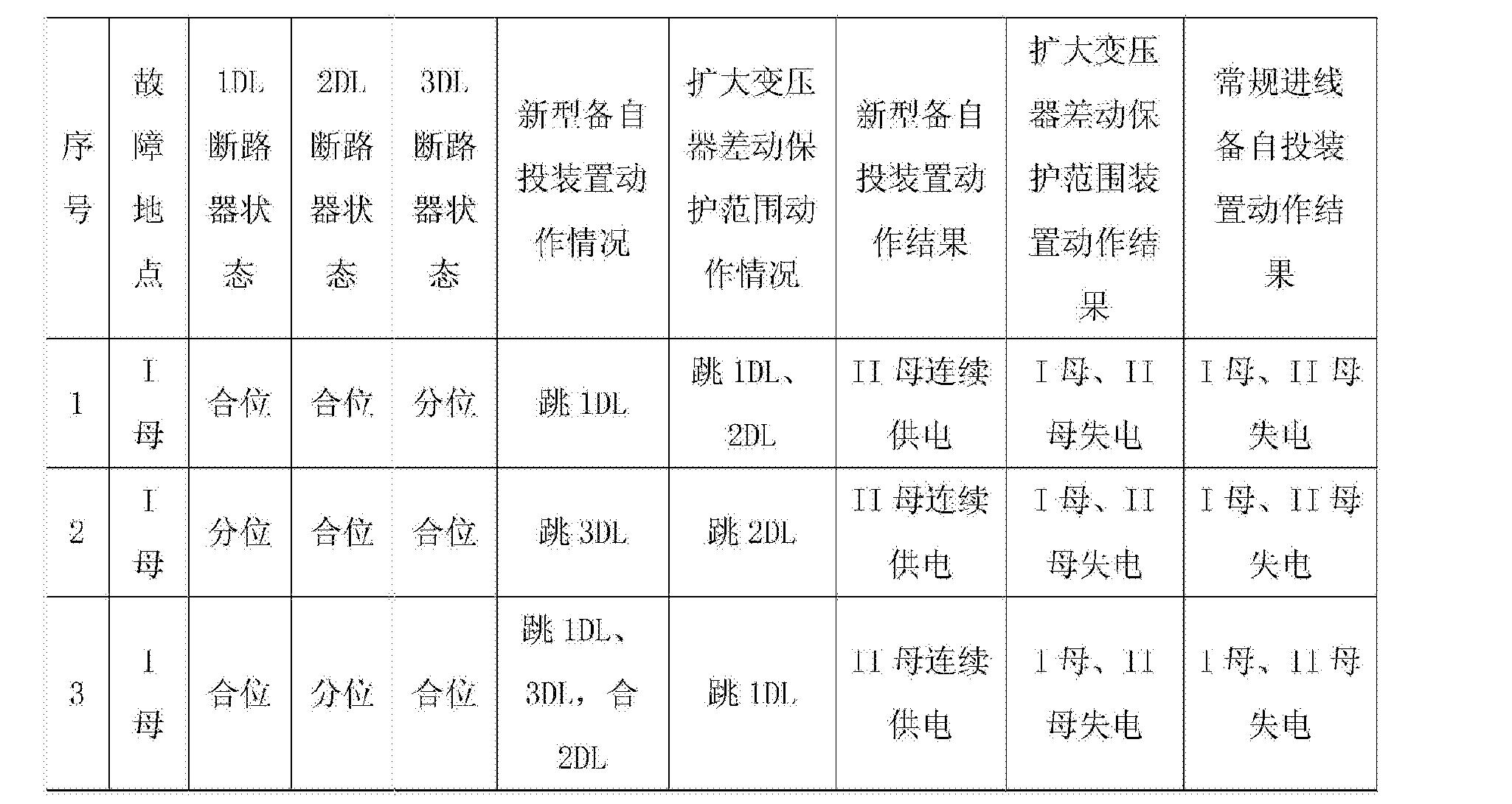 Figure CN104953705BD00091