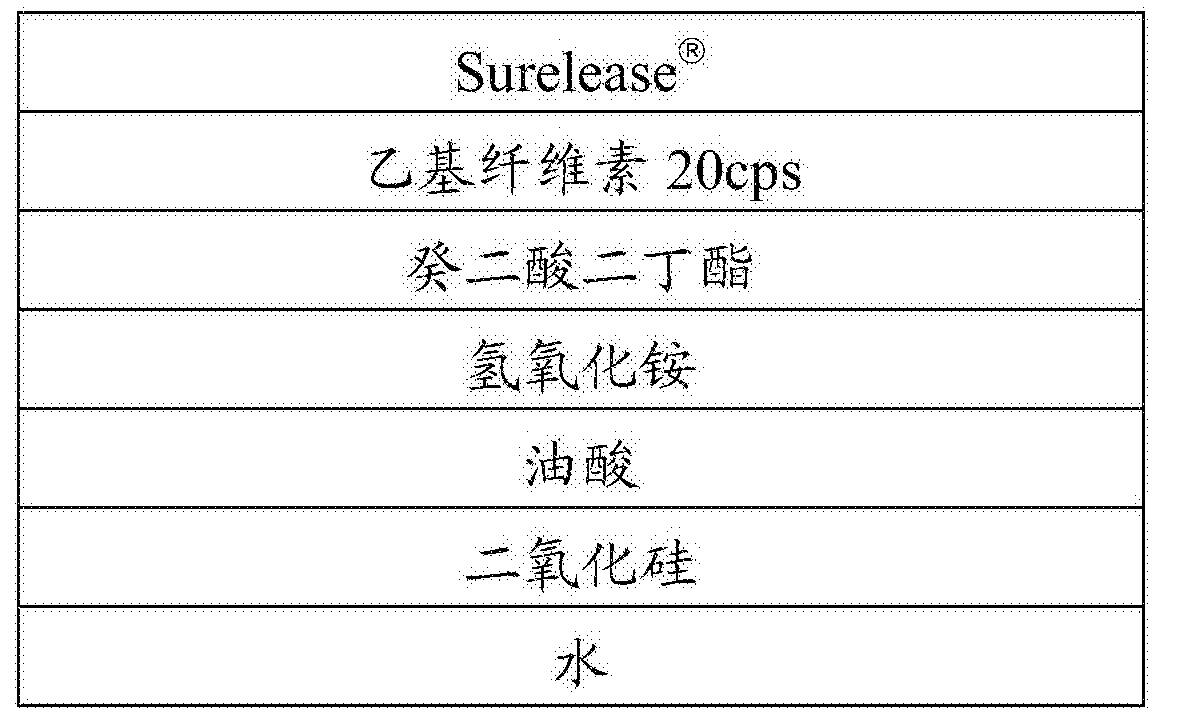 Figure CN107669681AD00132