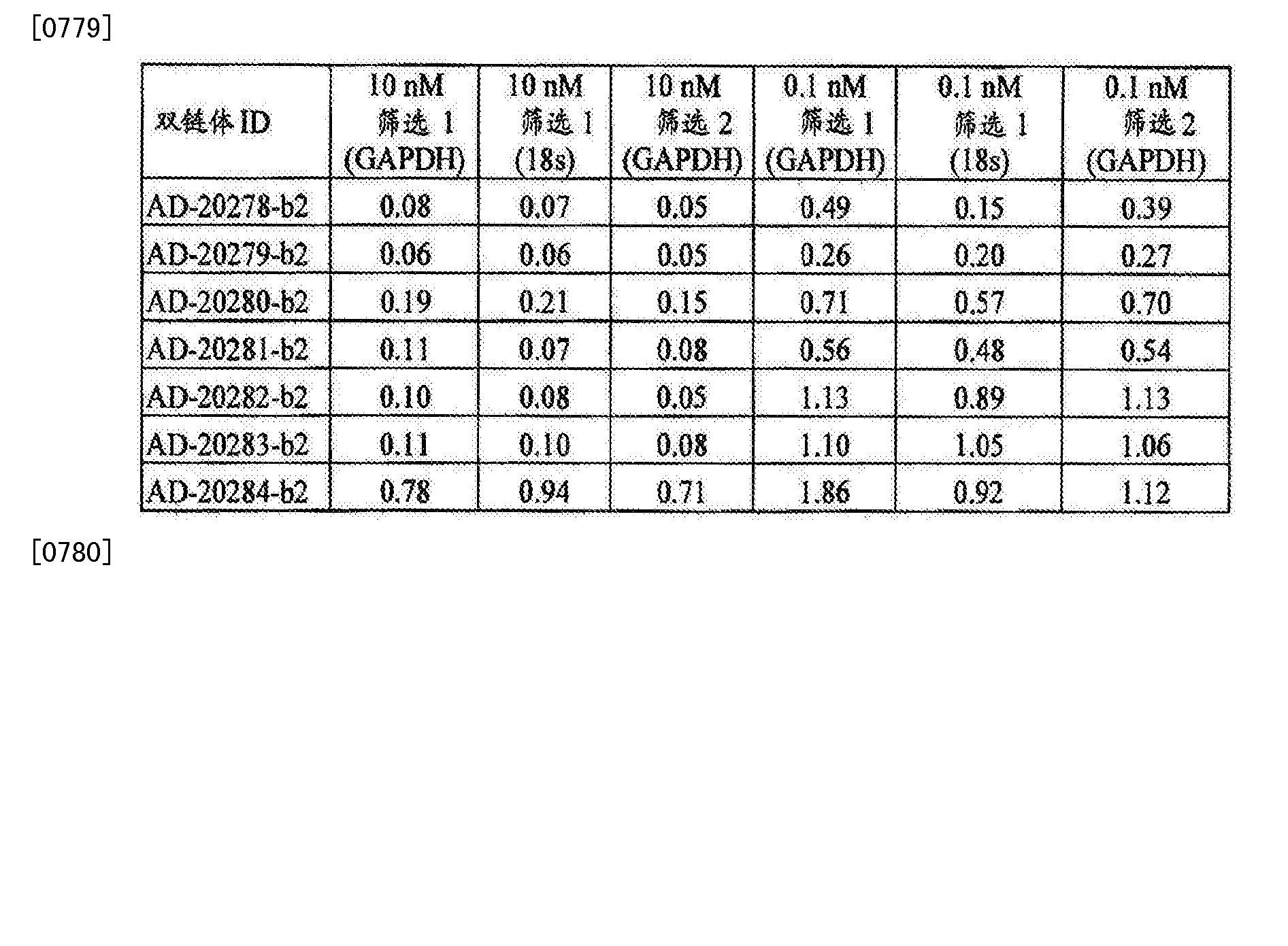Figure CN105125572AD01411