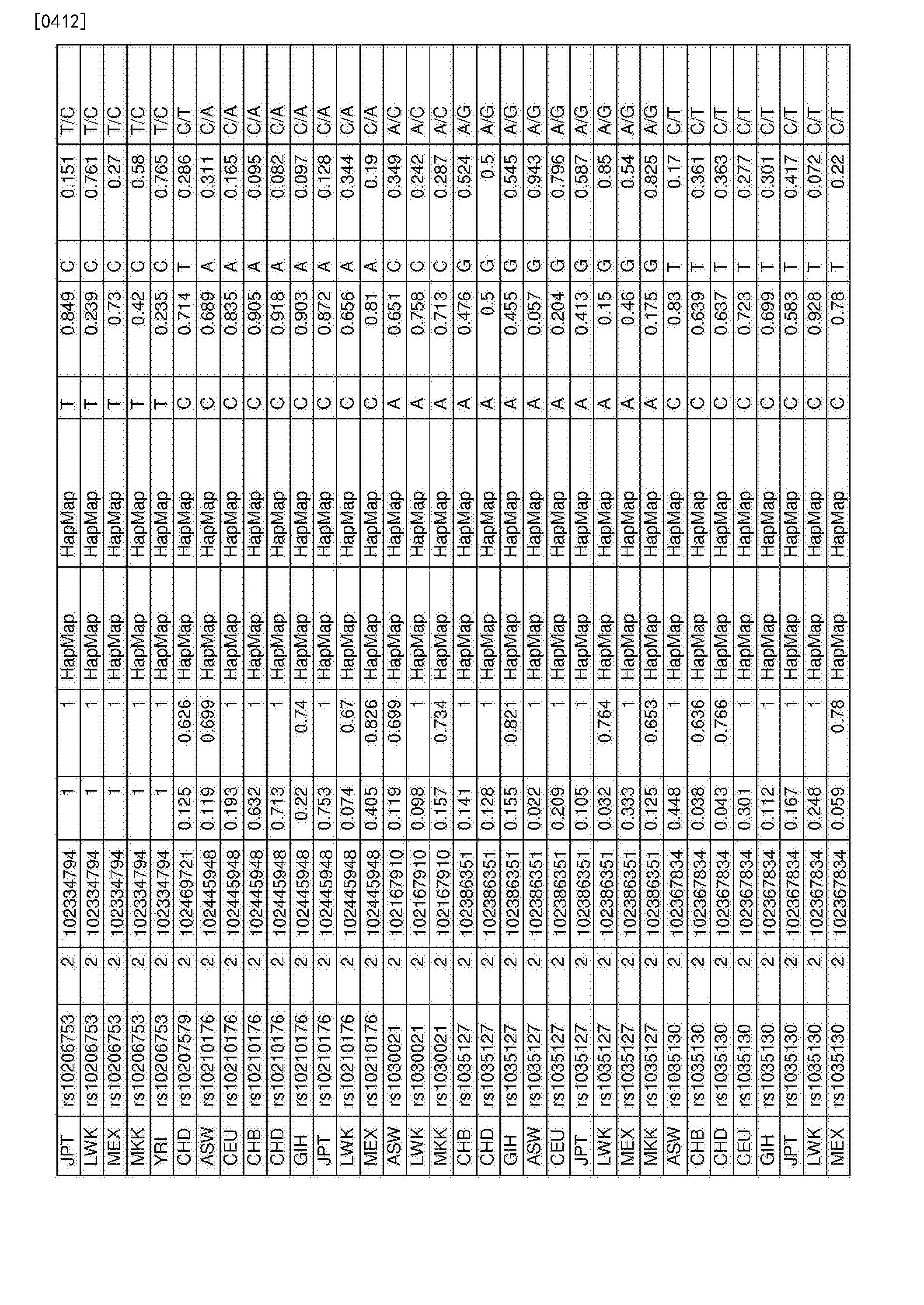 Figure CN107109494AD00831