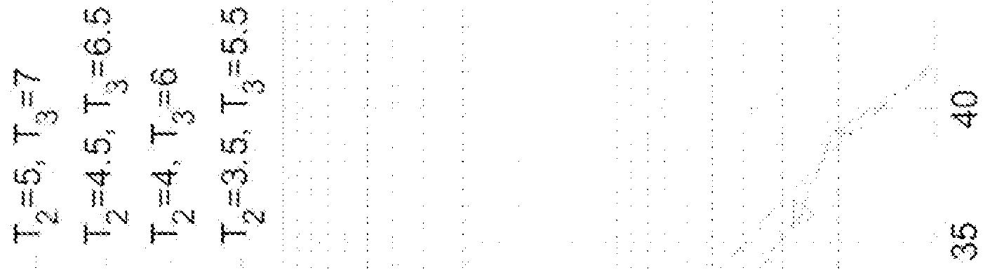 Figure imgf000370_0002
