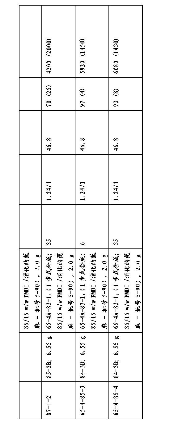 Figure CN102439056BD00661