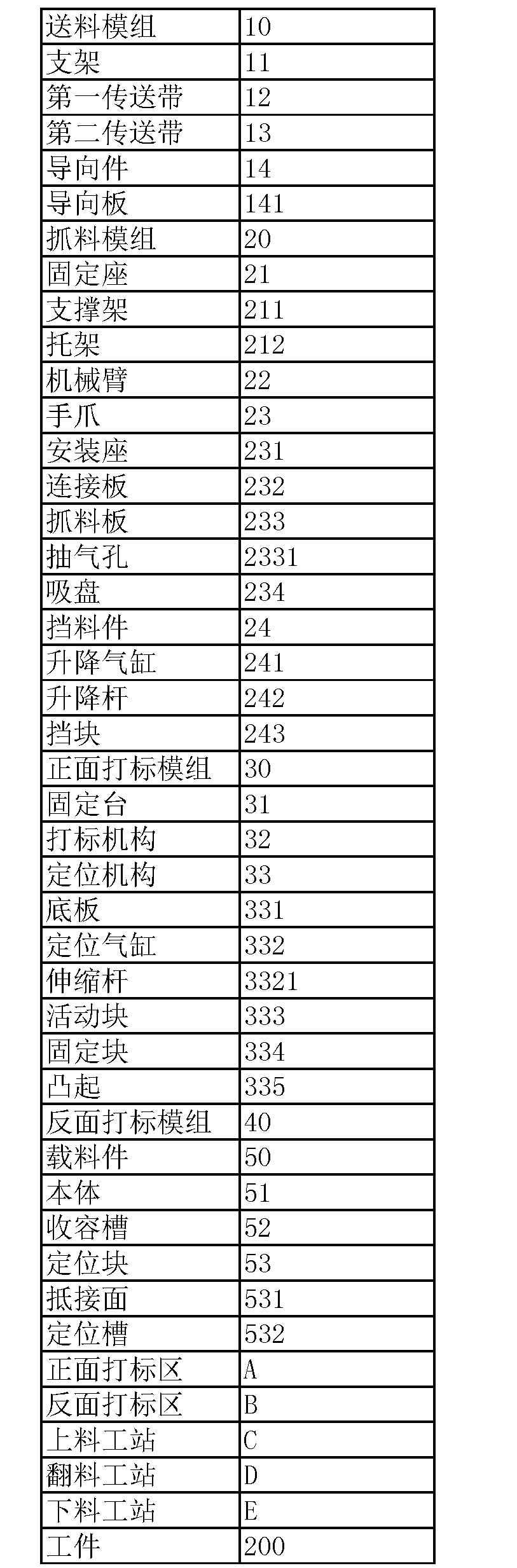 Figure CN106697831AD00041