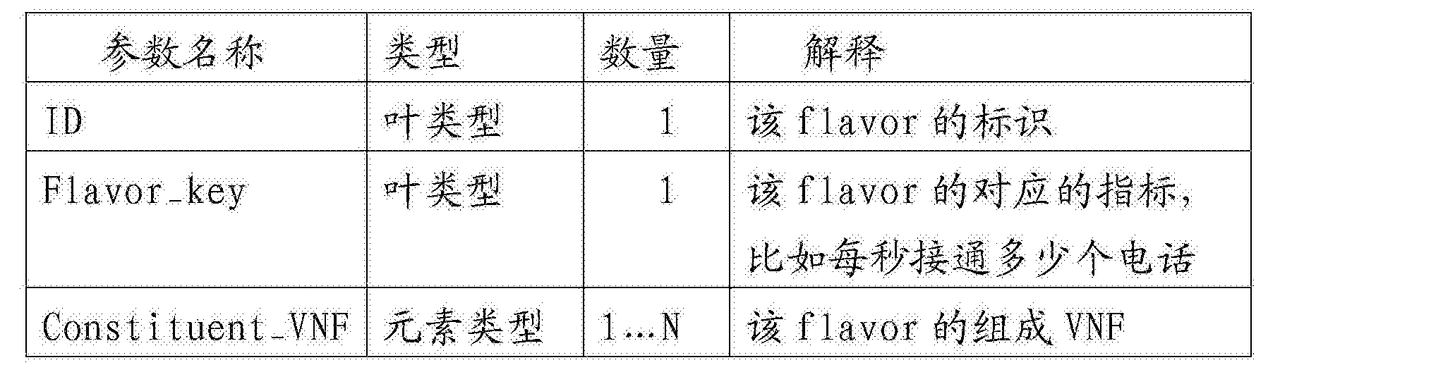 Figure CN106301829AD00151