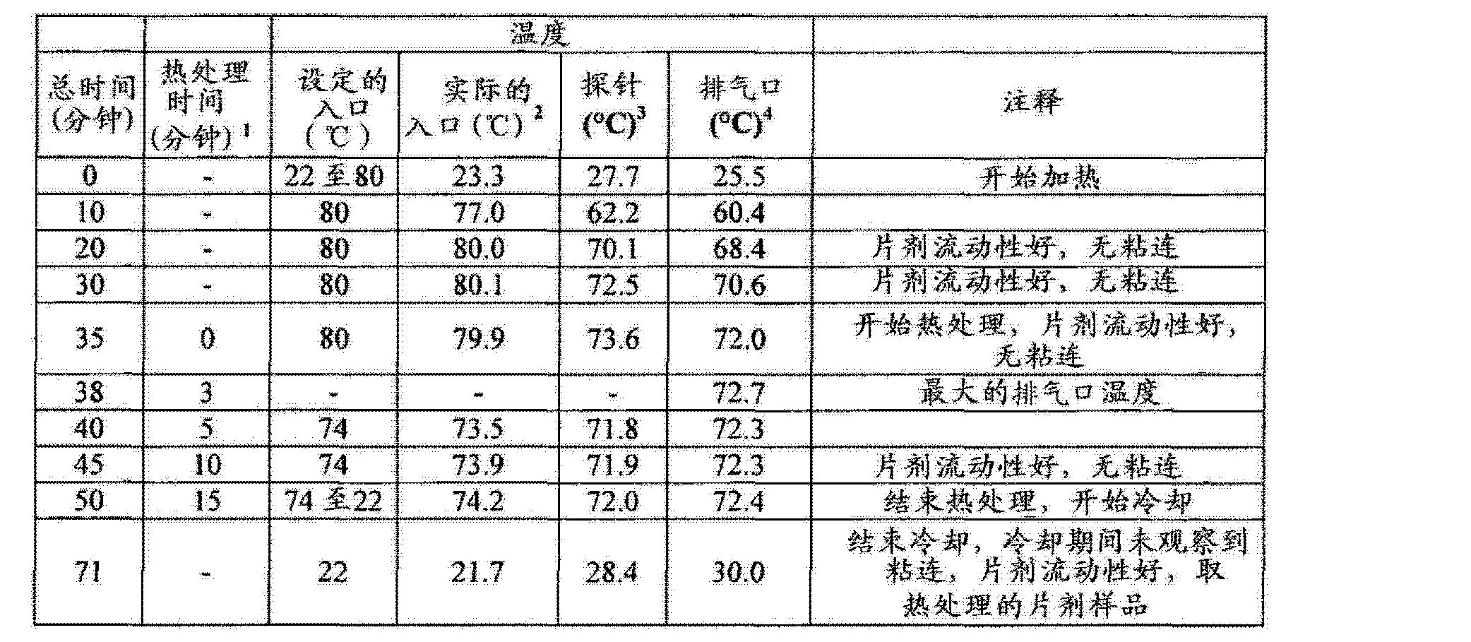 Figure CN102657630AD01072