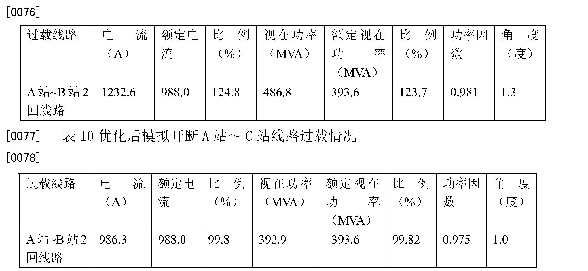 Figure CN103746368BD00112
