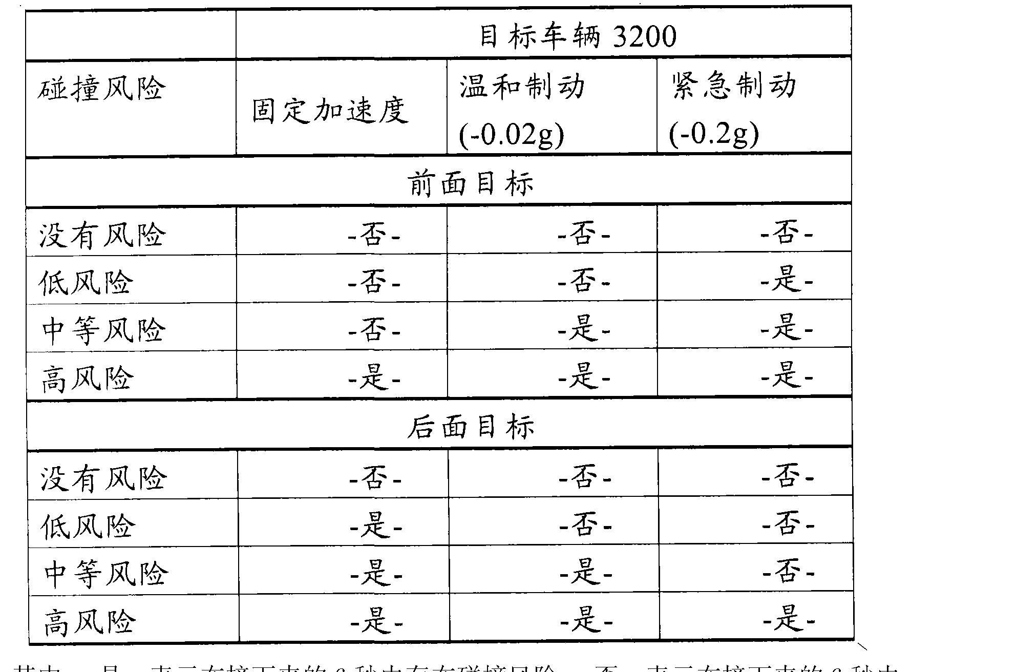 Figure CN102139696AD00181