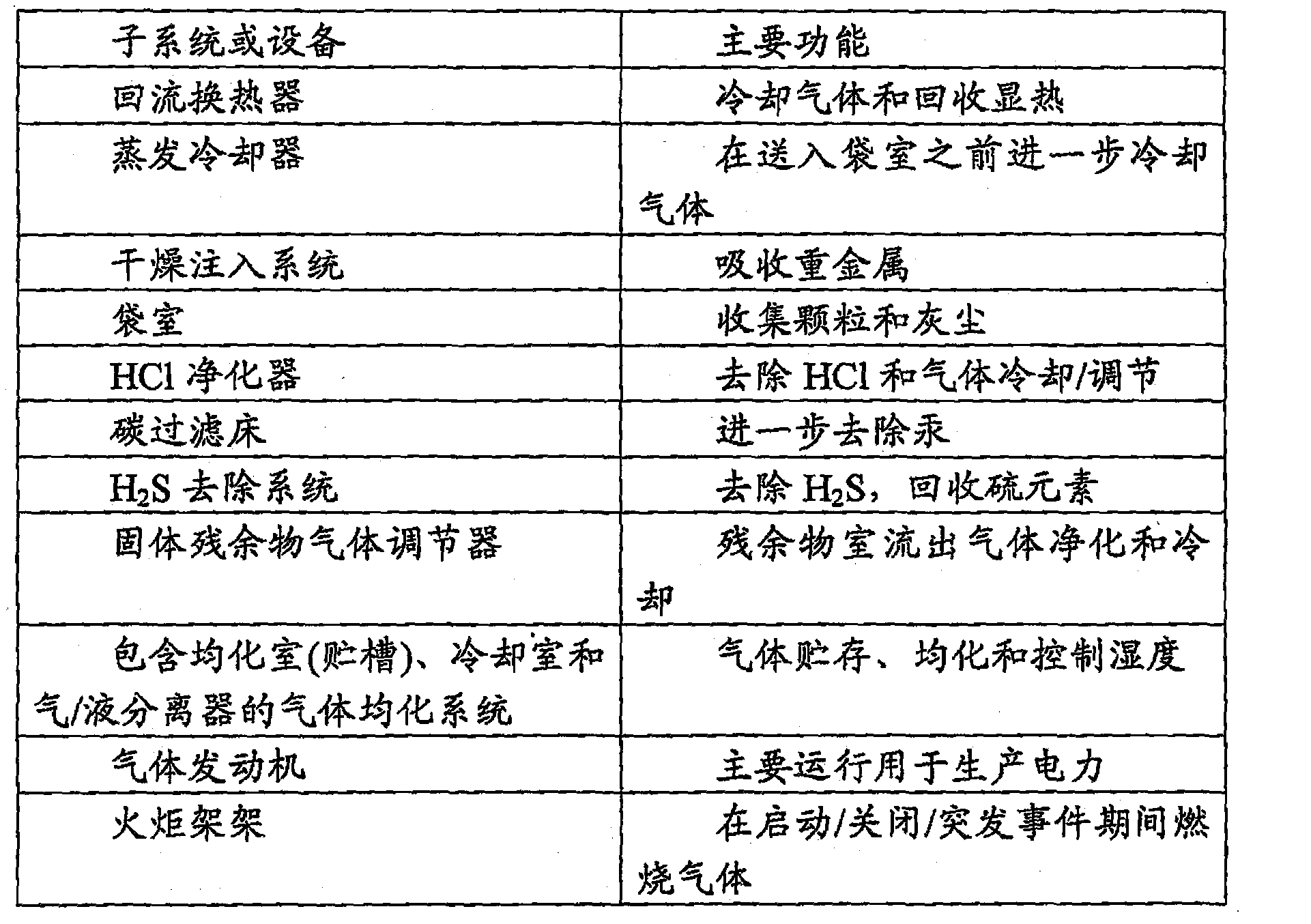 Figure CN101484861BD00461