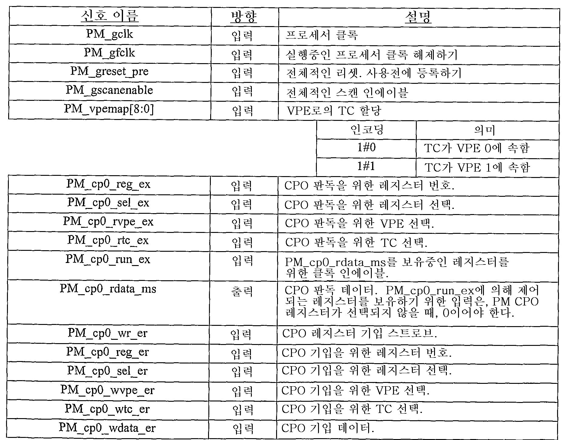 Figure 112007081402073-pct00001