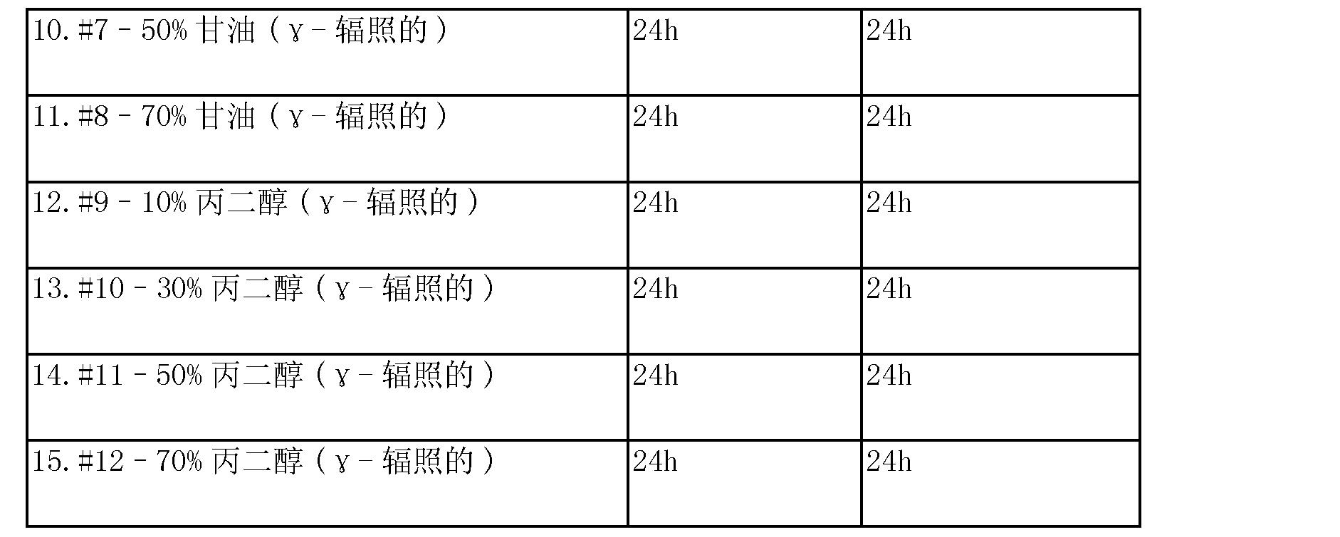 Figure CN103874762AD00741