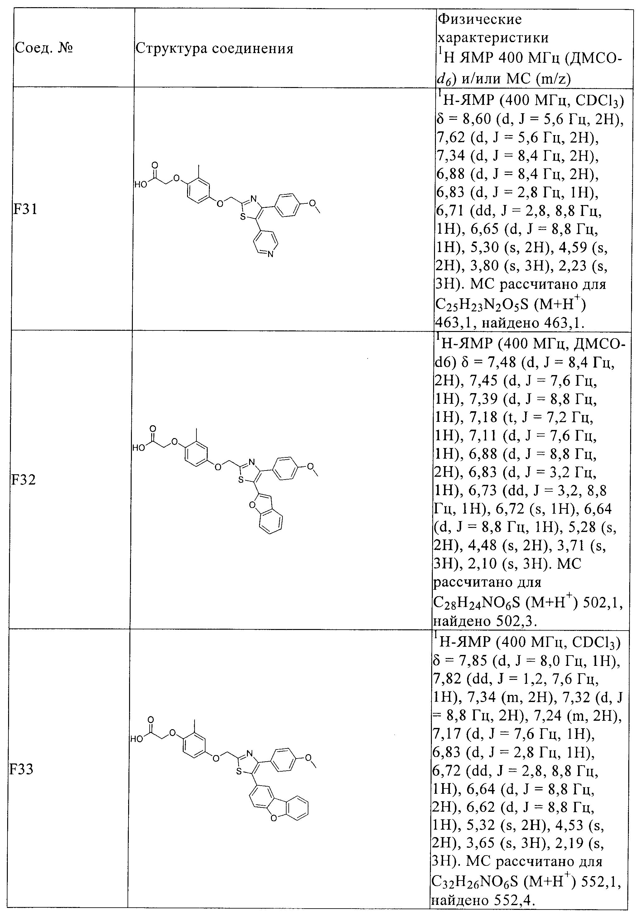 Figure 00000106