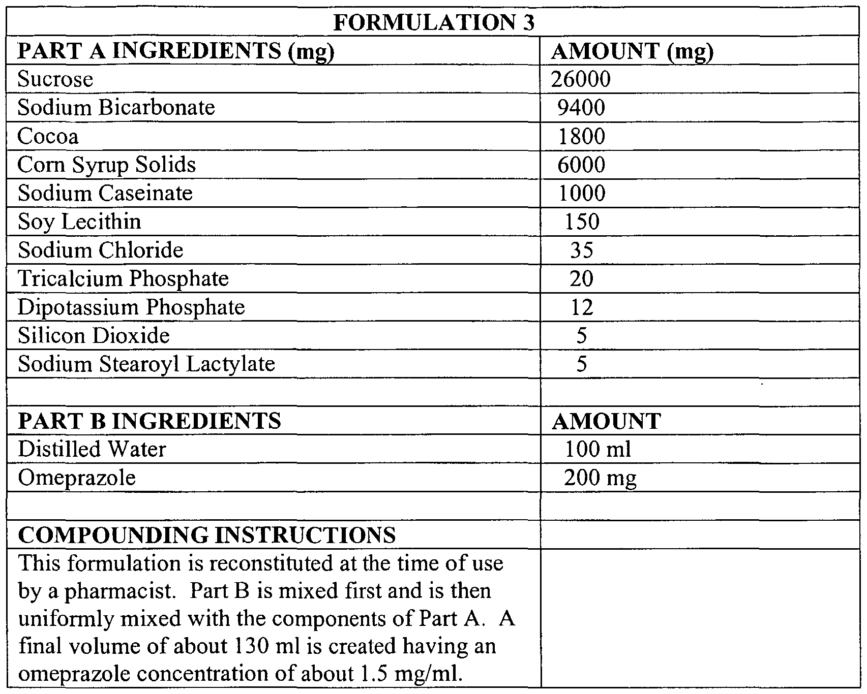 WO2003061584A2 - Novel substituted benzimidazole dosage forms and