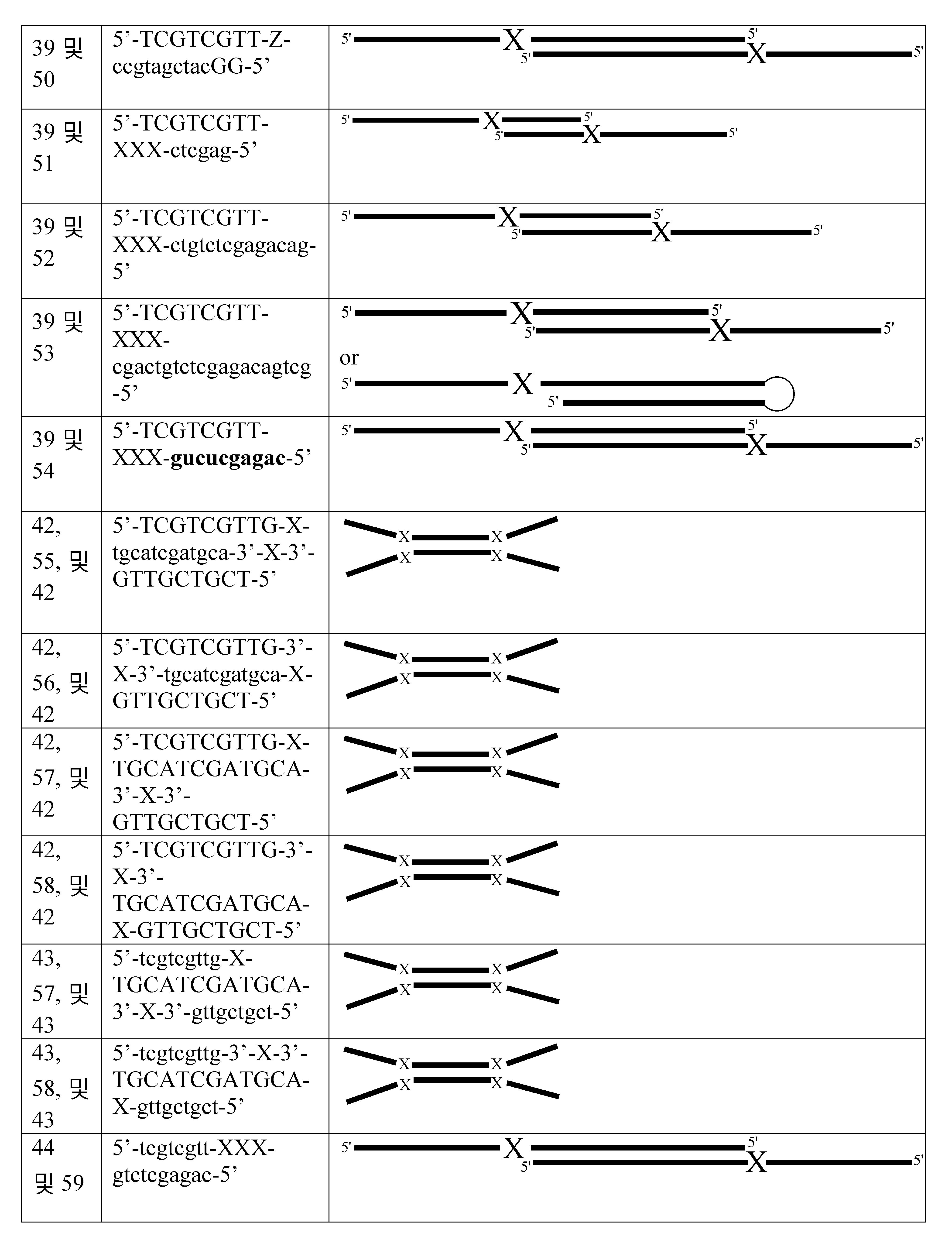 Figure 112011061461093-pct00049