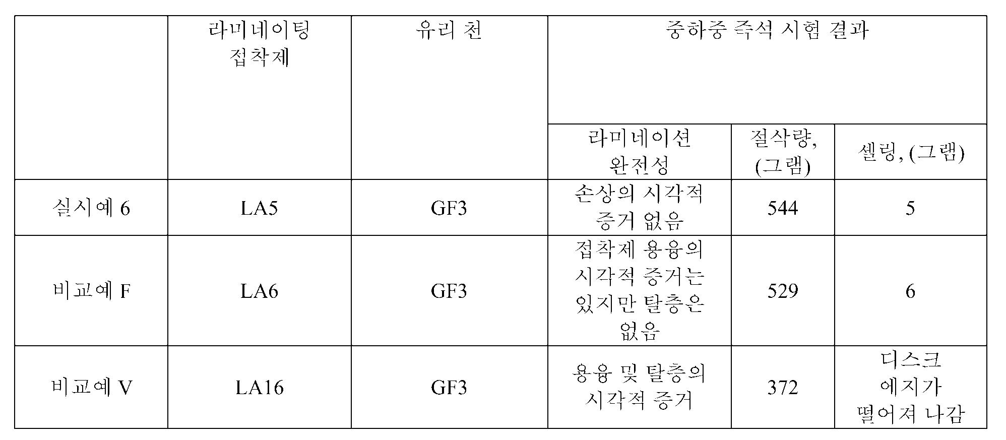 Figure 112010015684021-pct00006