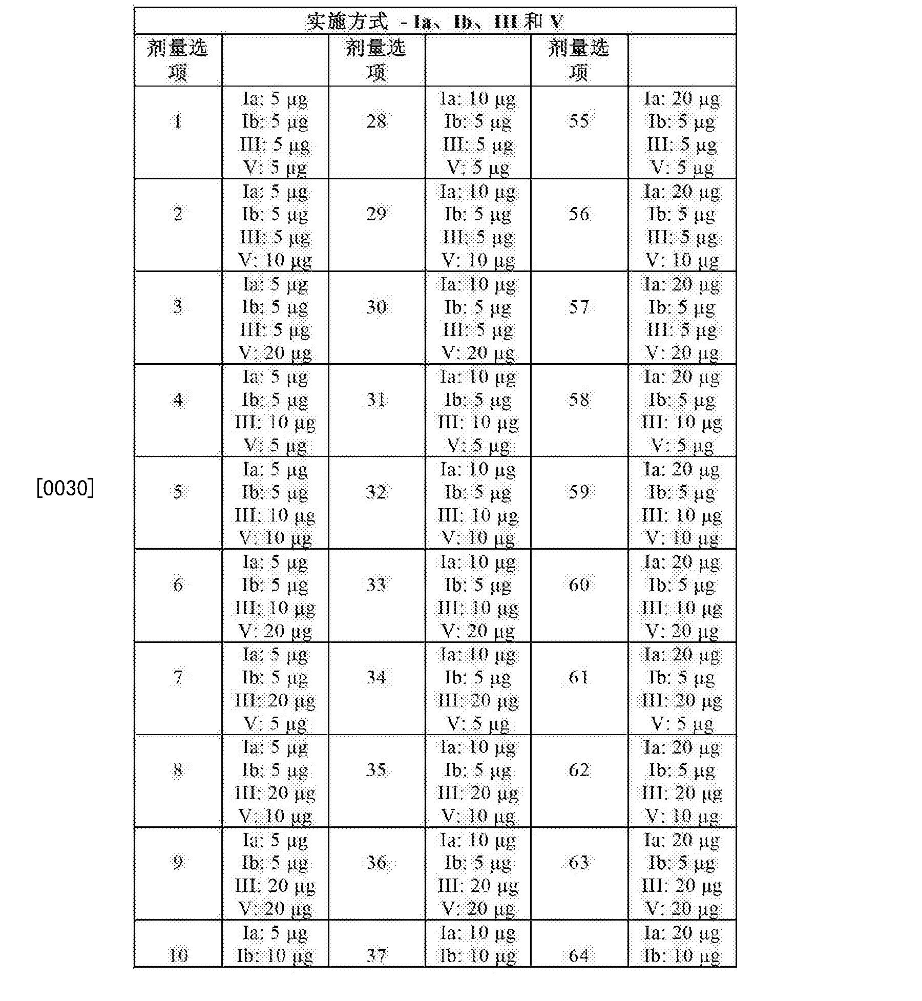 Figure CN103209708BD00081