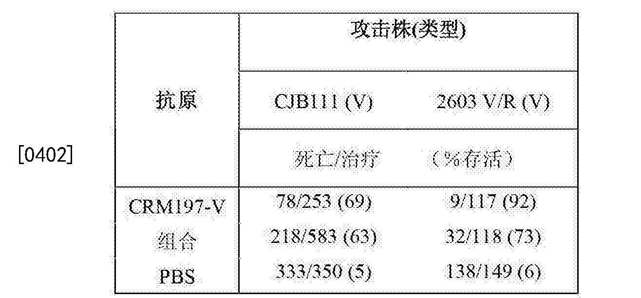 Figure CN103209708BD00451