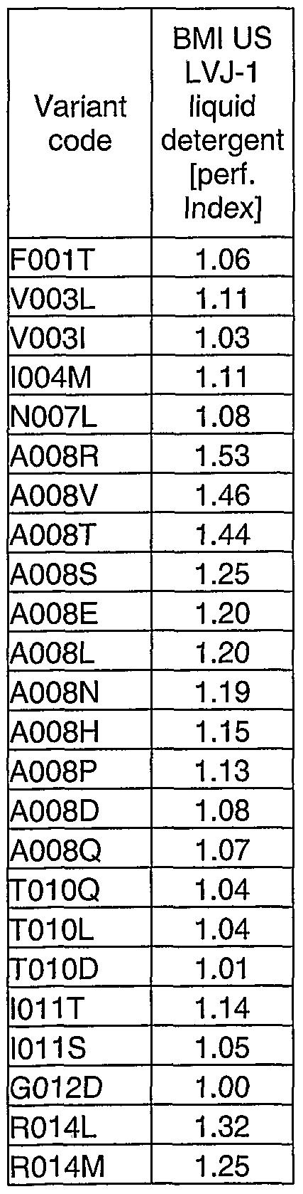 Figure imgf000286_0004