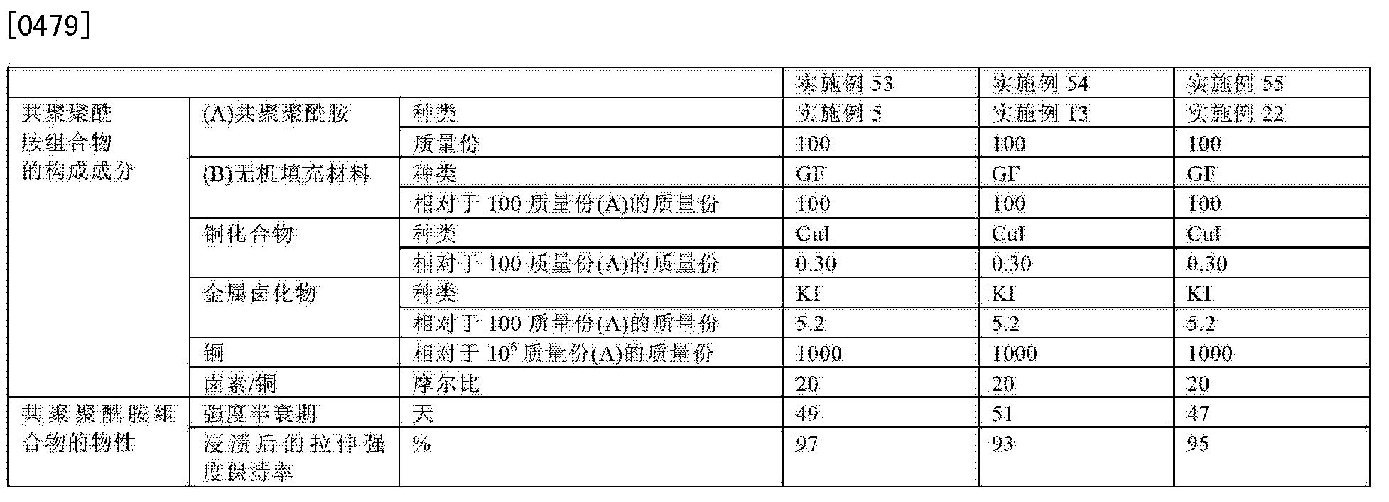 Figure CN103314034BD00461