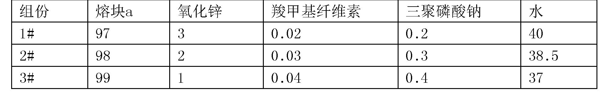 Figure CN105016787BD00083