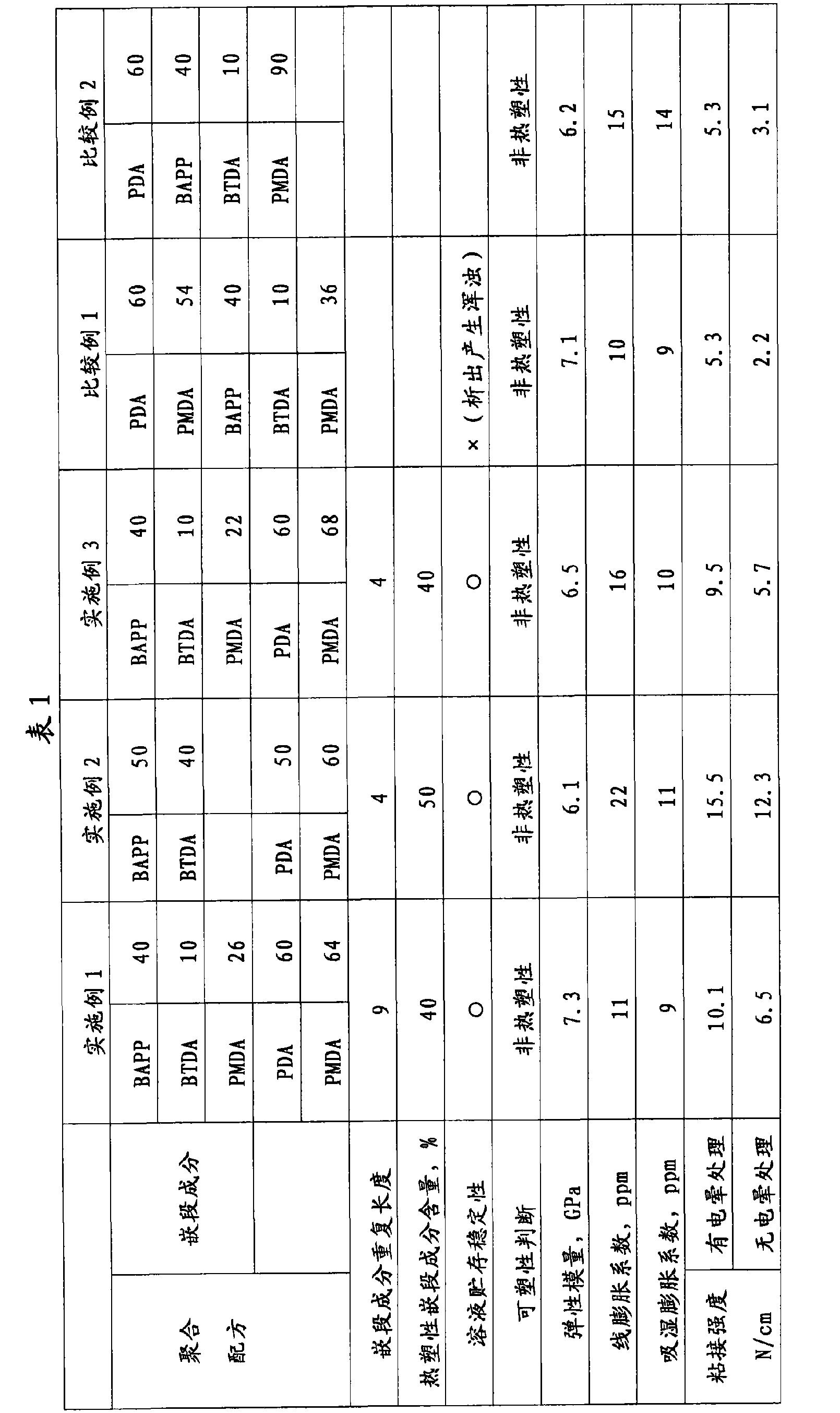 Figure CN102675634BD00121