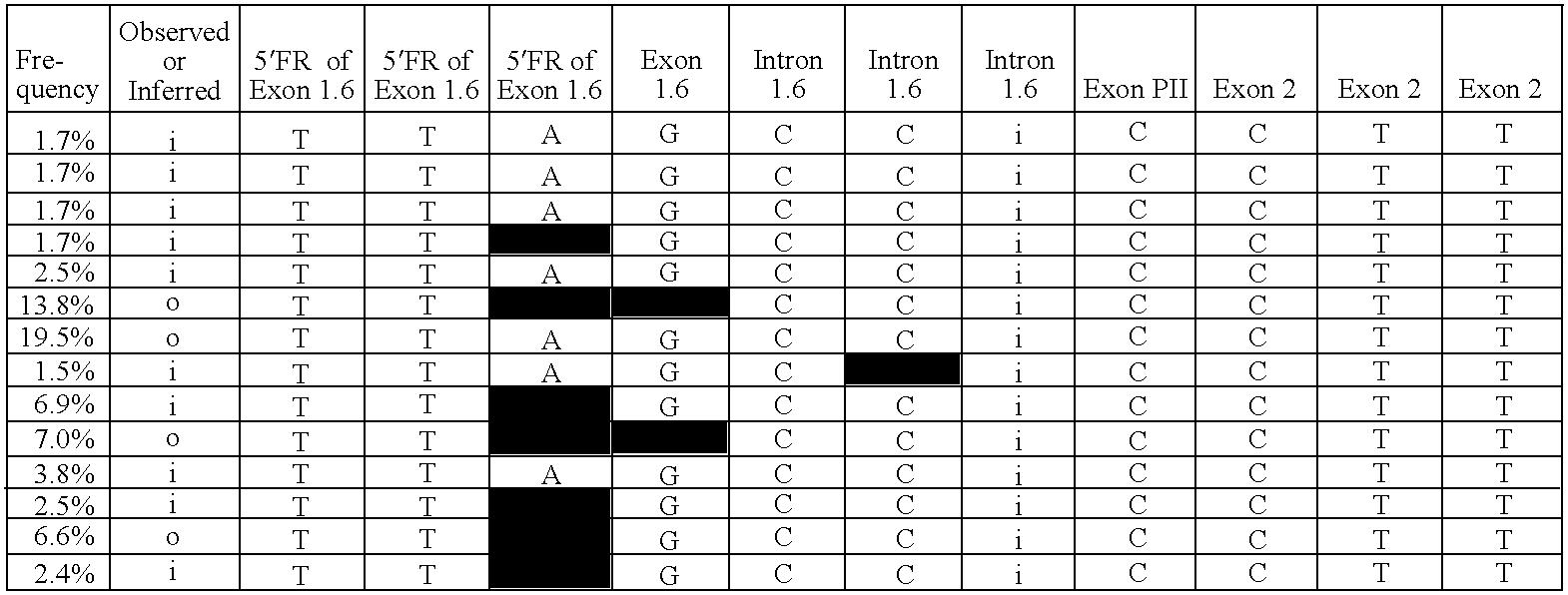 Figure US07485711-20090203-C00038