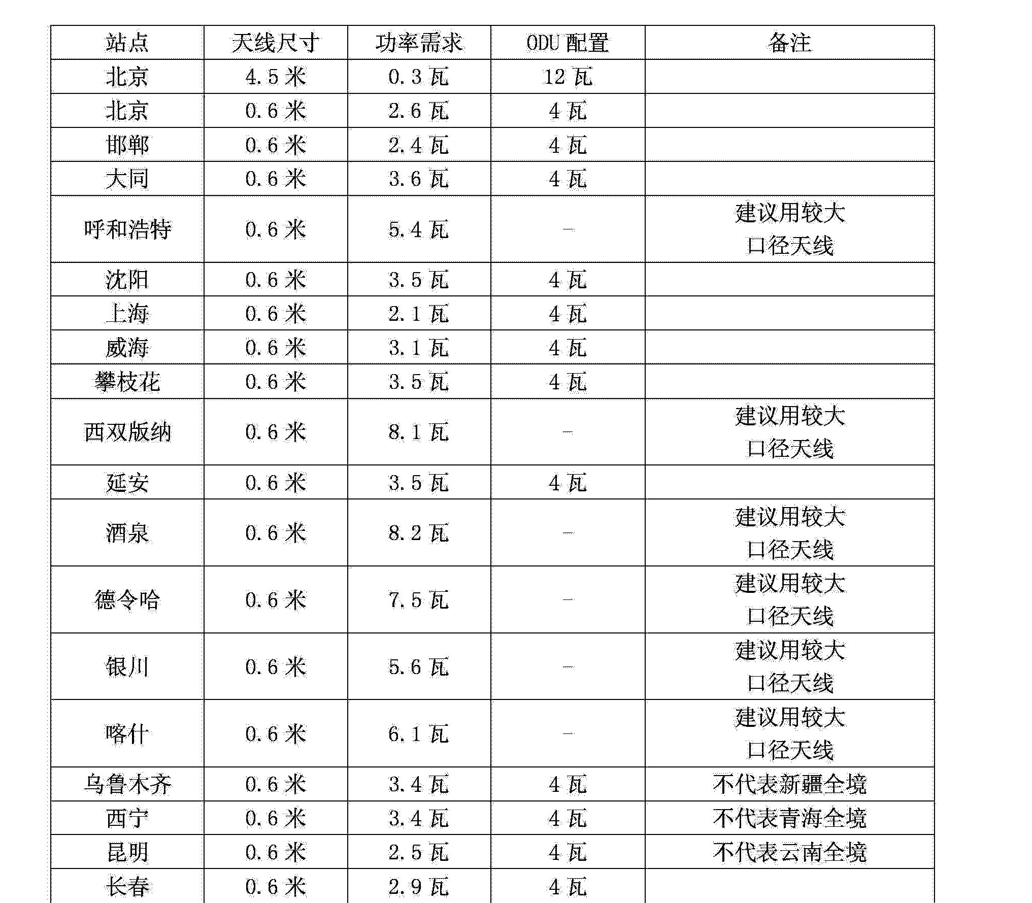 Figure CN102843179BD00151