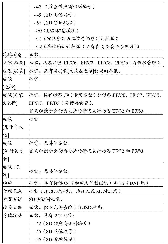 Figure CN104395909BD00211