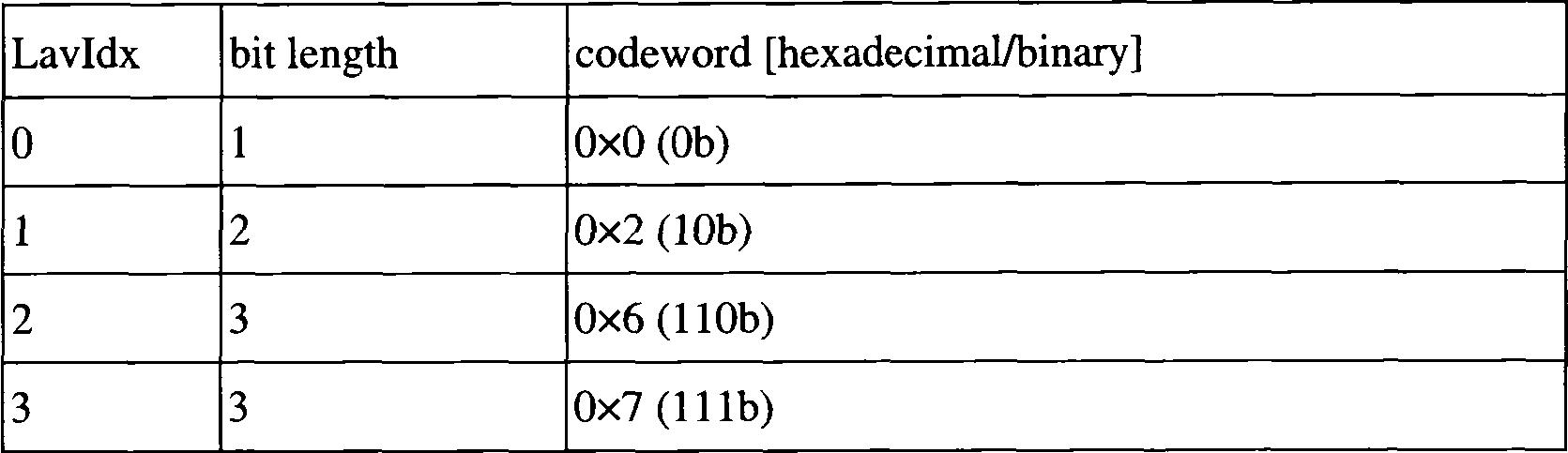 Figure 112008017383442-pct00004