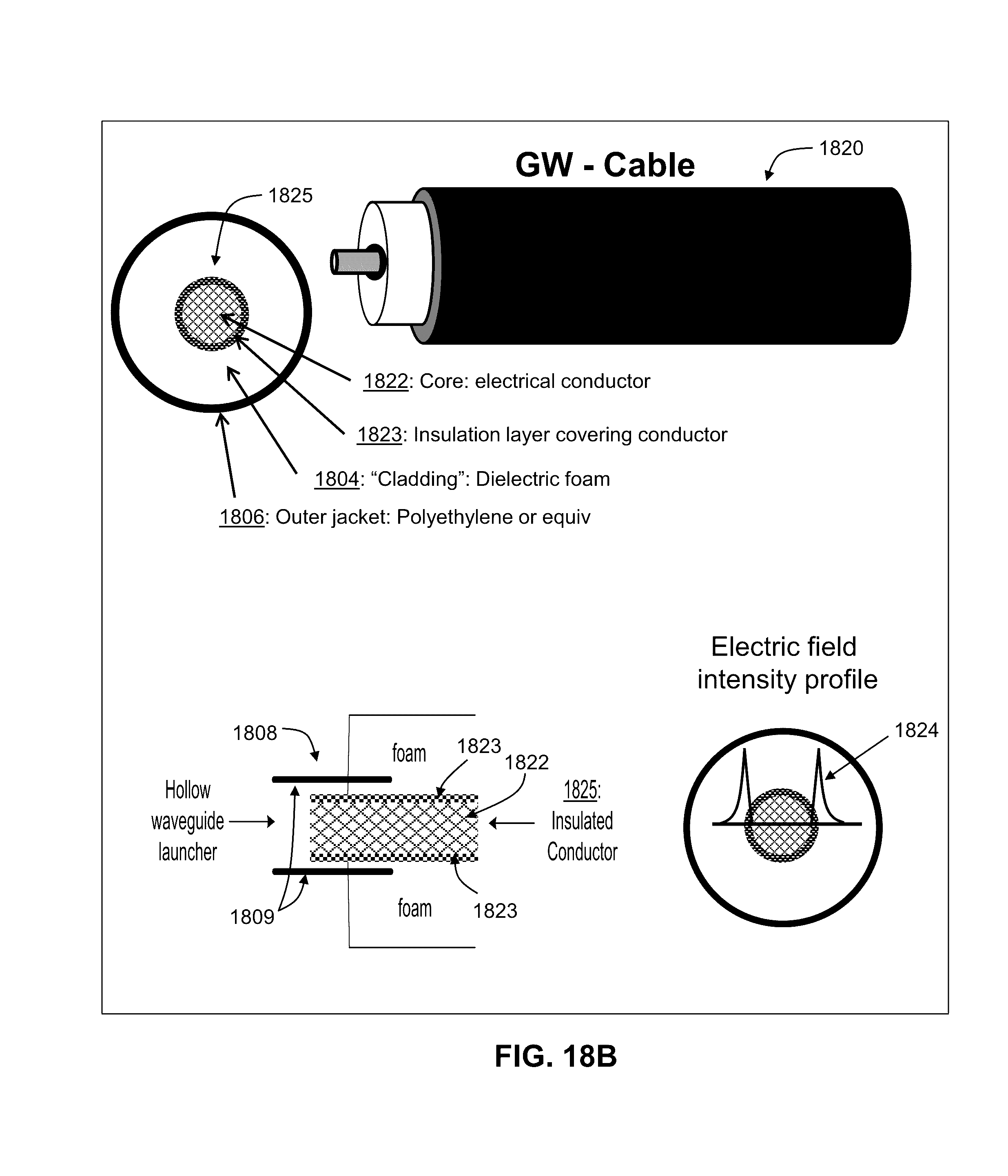us9509415b1 - methods and apparatus for inducing a fundamental wave mode on  a transmission medium - google patents