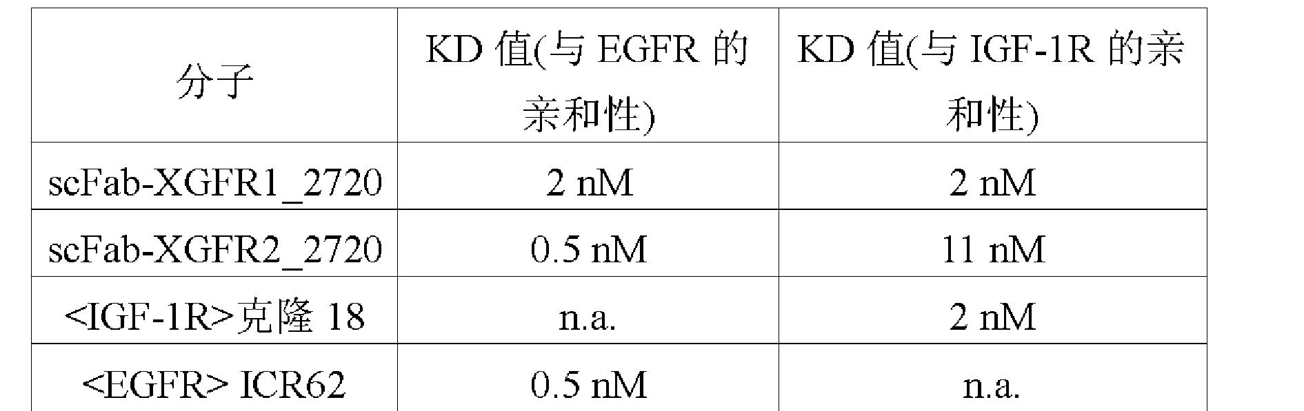 Figure CN102643345AD00541