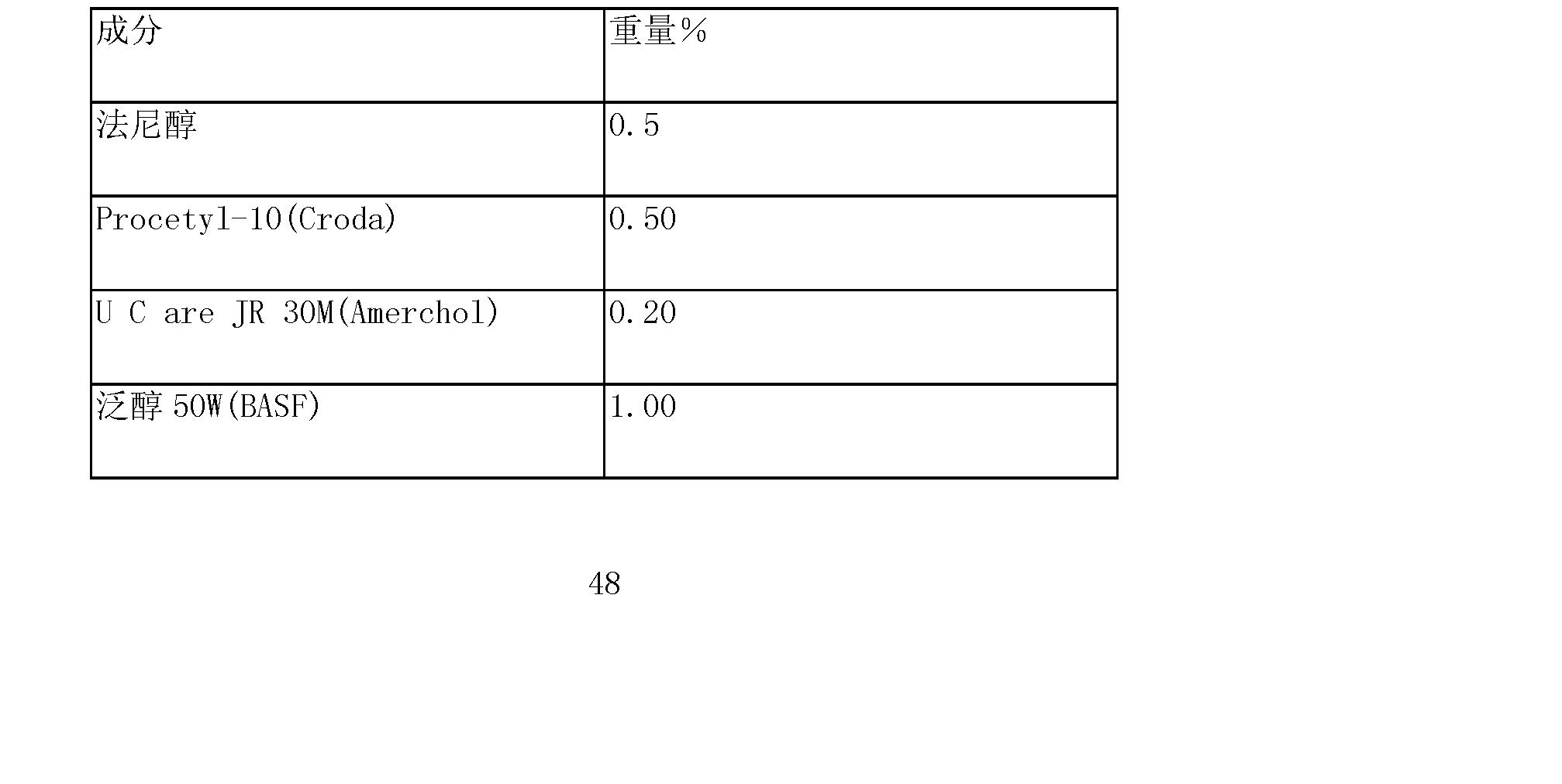 Figure CN101163455BD00483
