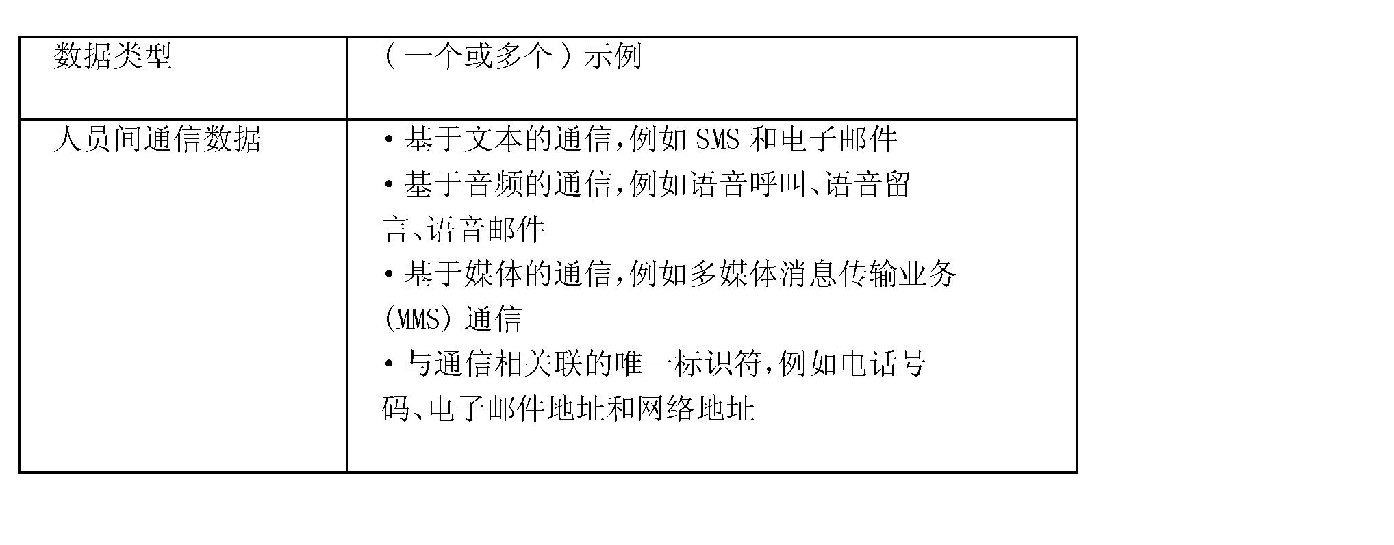 Figure CN101542923BD00121