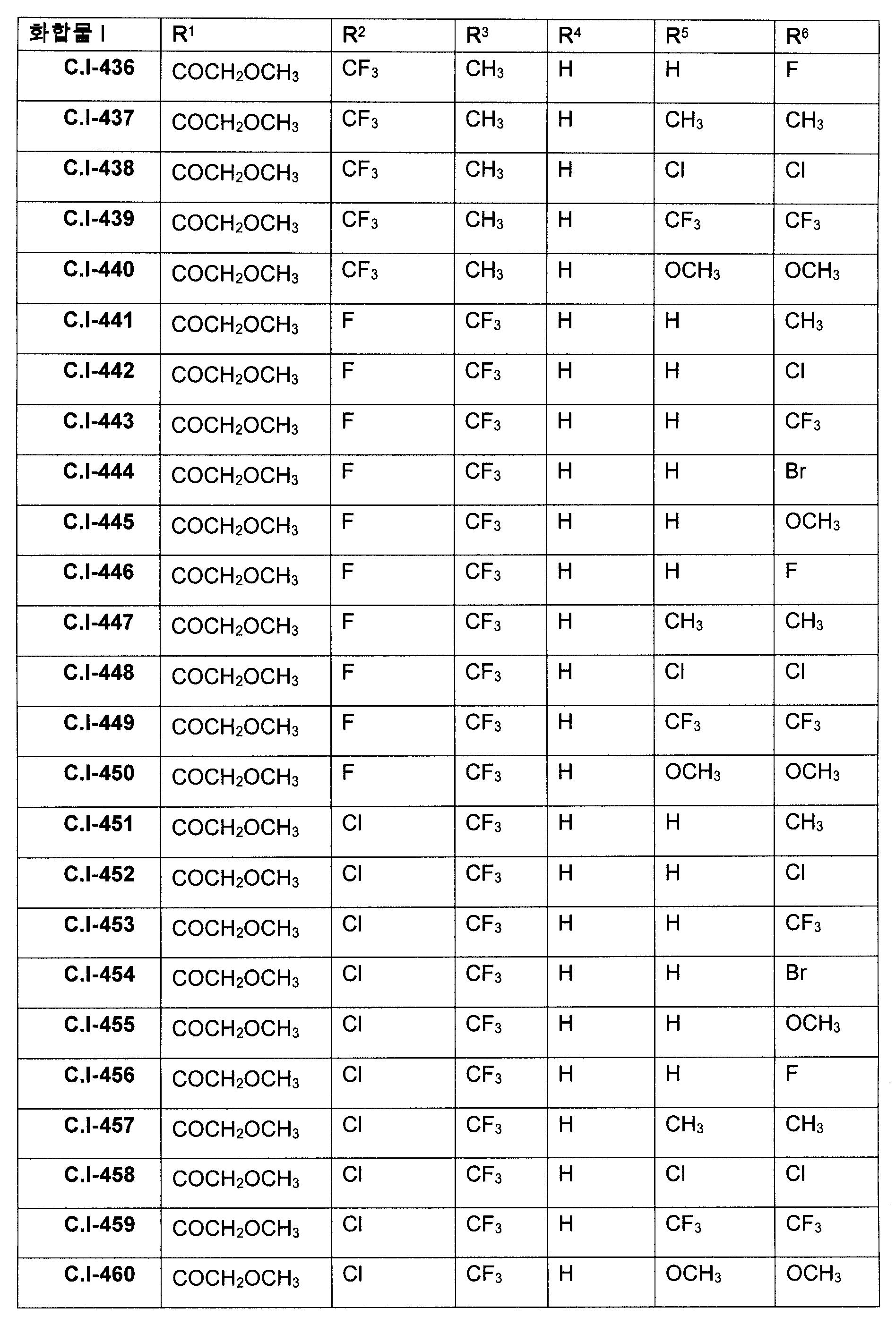 Figure 112009060332816-PCT00025