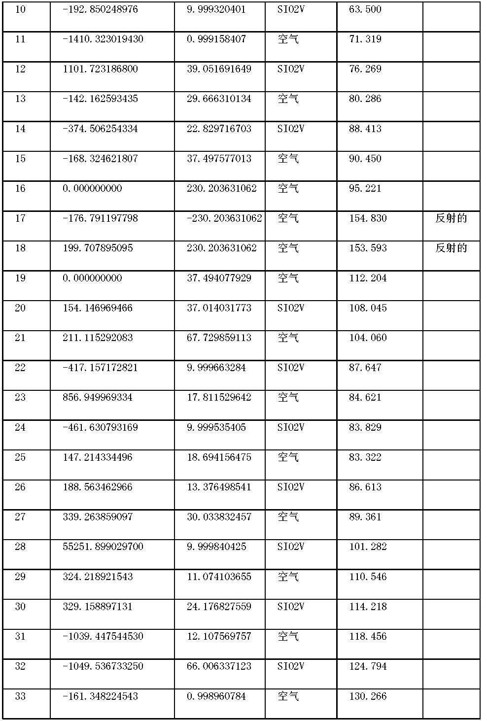 Figure CN102207691BD00211
