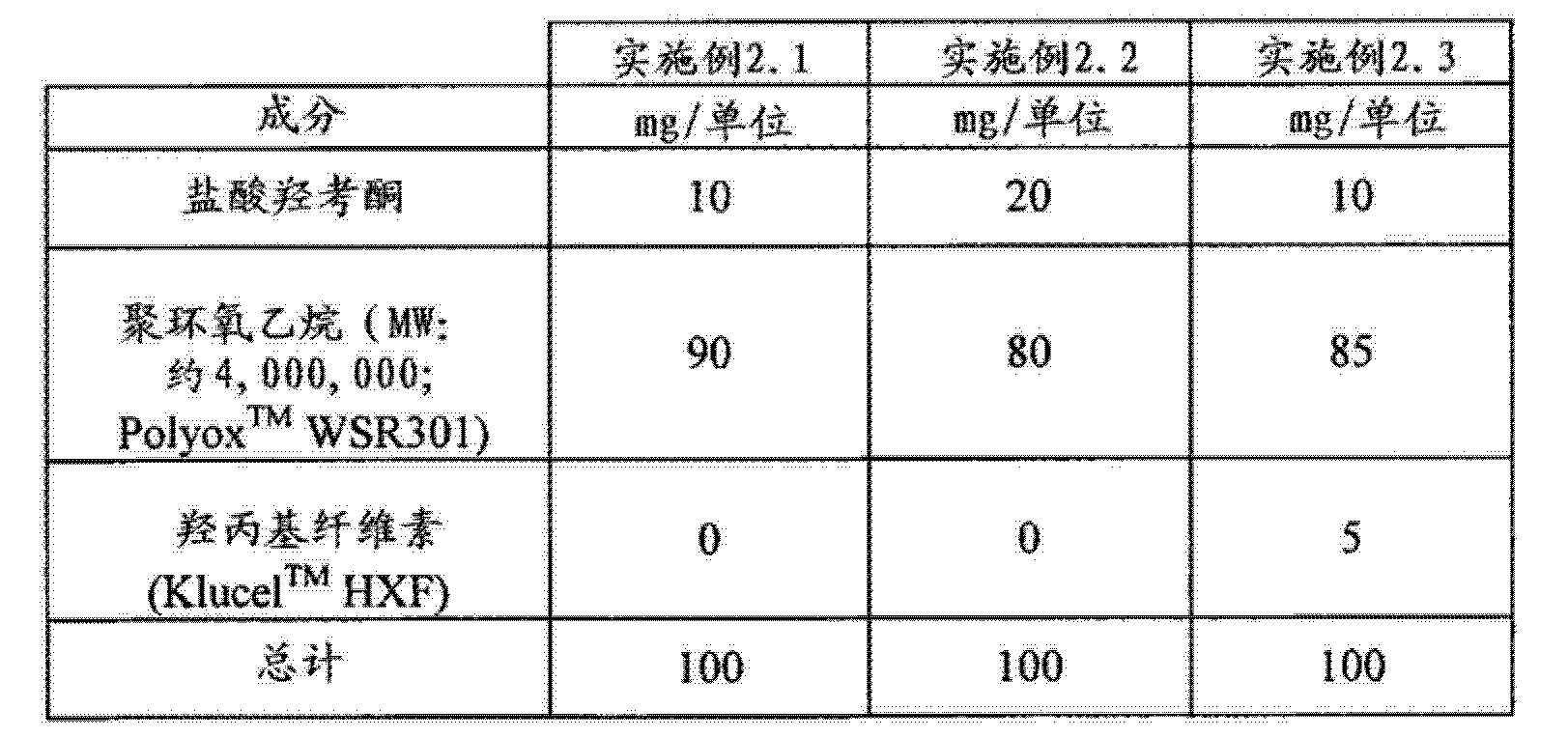 Figure CN102743355BD00622