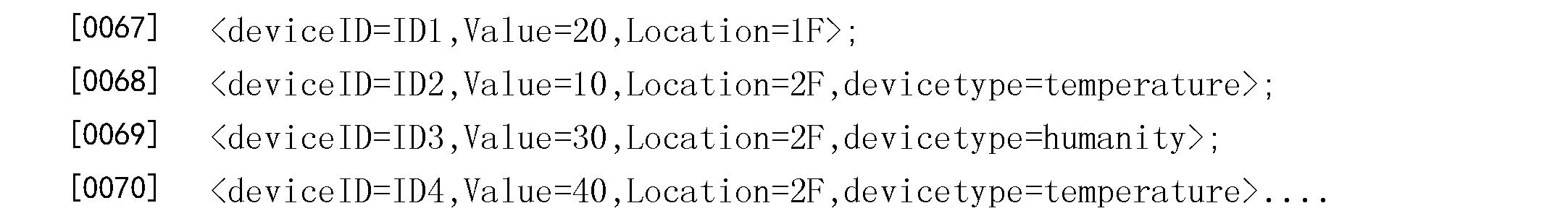 Figure CN103377252BD00101