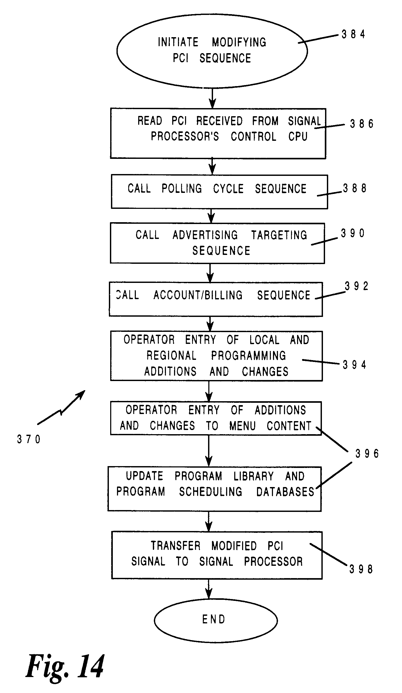 EP0822718A1 - Network controller for cable television delivery