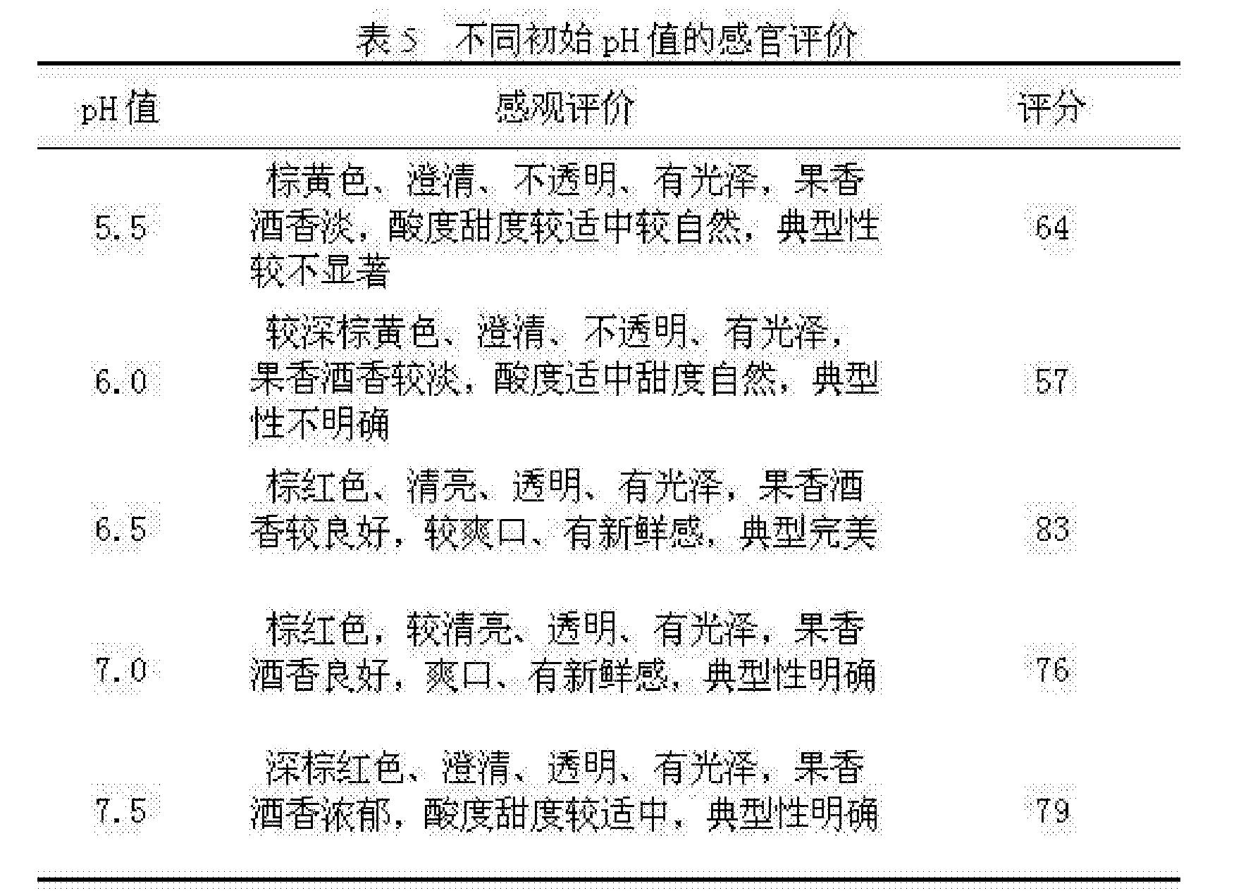 Figure CN105505680BD00101