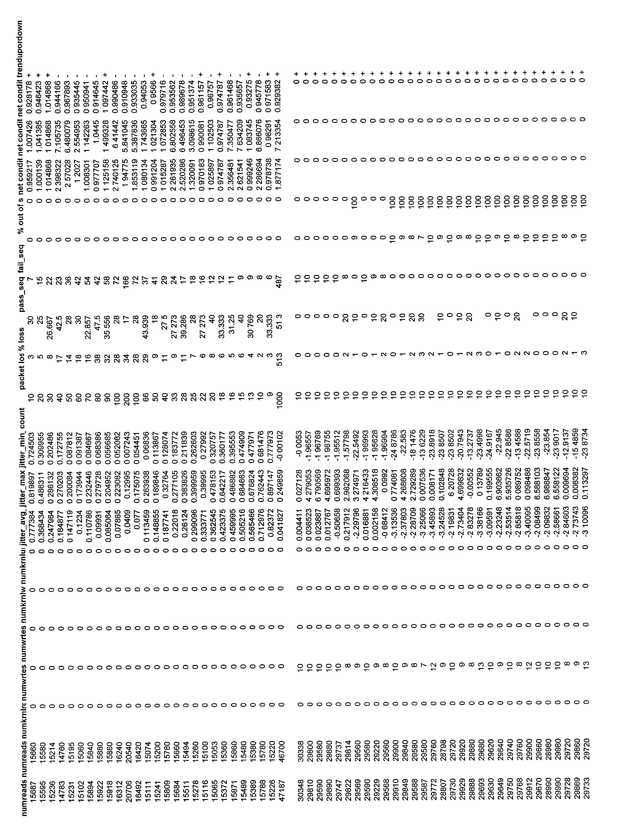 Figure US20020186660A1-20021212-P00008