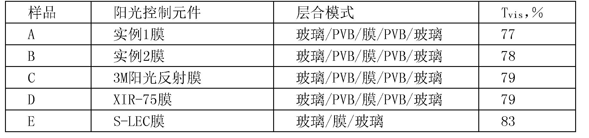 Figure CN101909873BD00131
