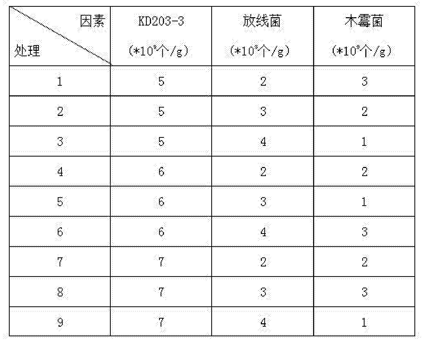 Figure CN105624076AD00081