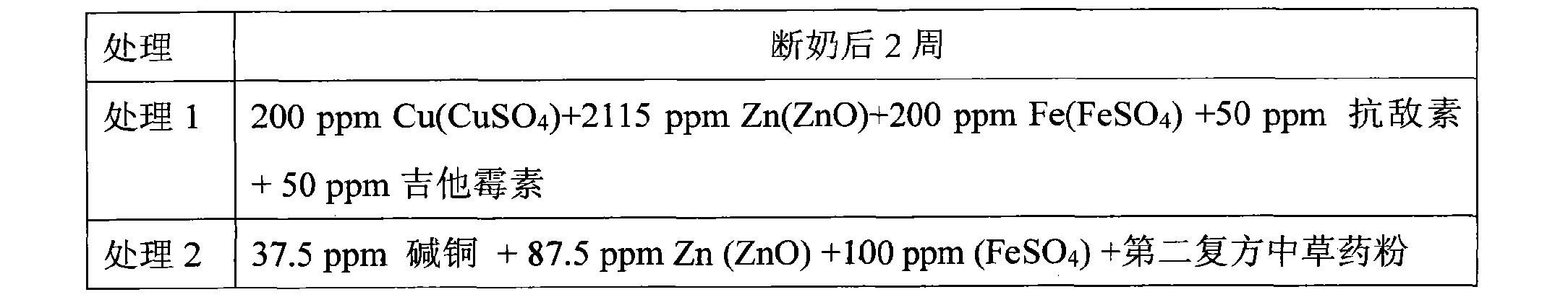 Figure CN103891674AD00121