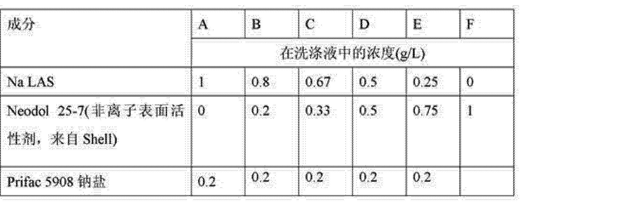 Figure CN102257109BD00182