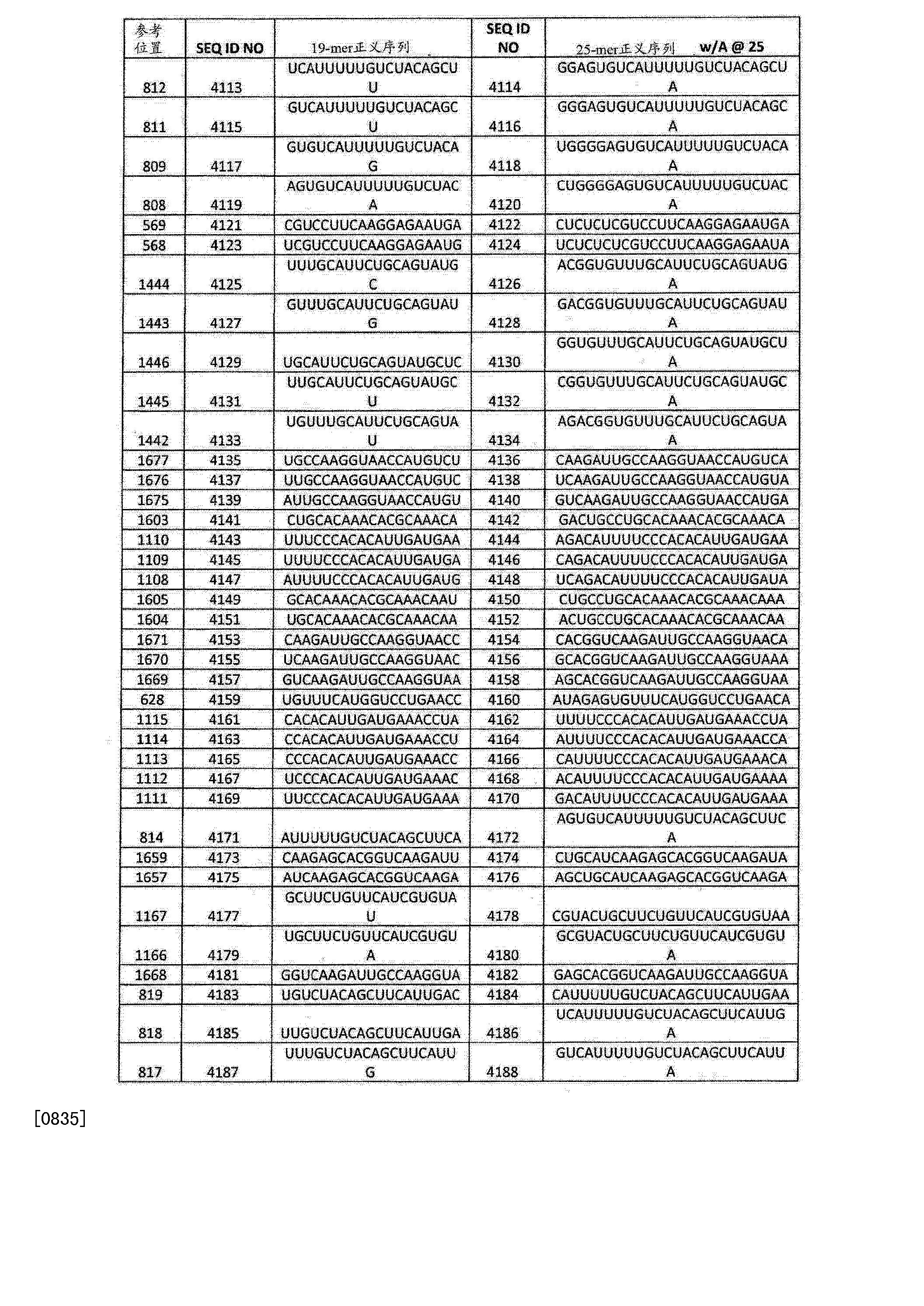 Figure CN103108642BD02141