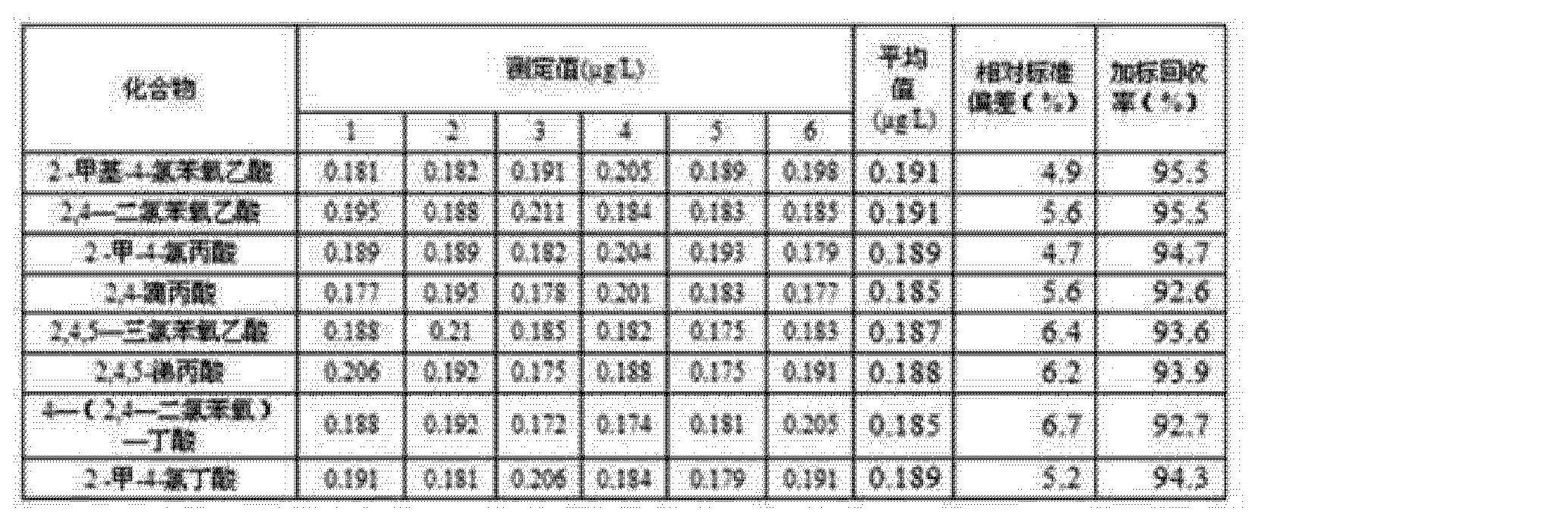 Figure CN103226138BD00143