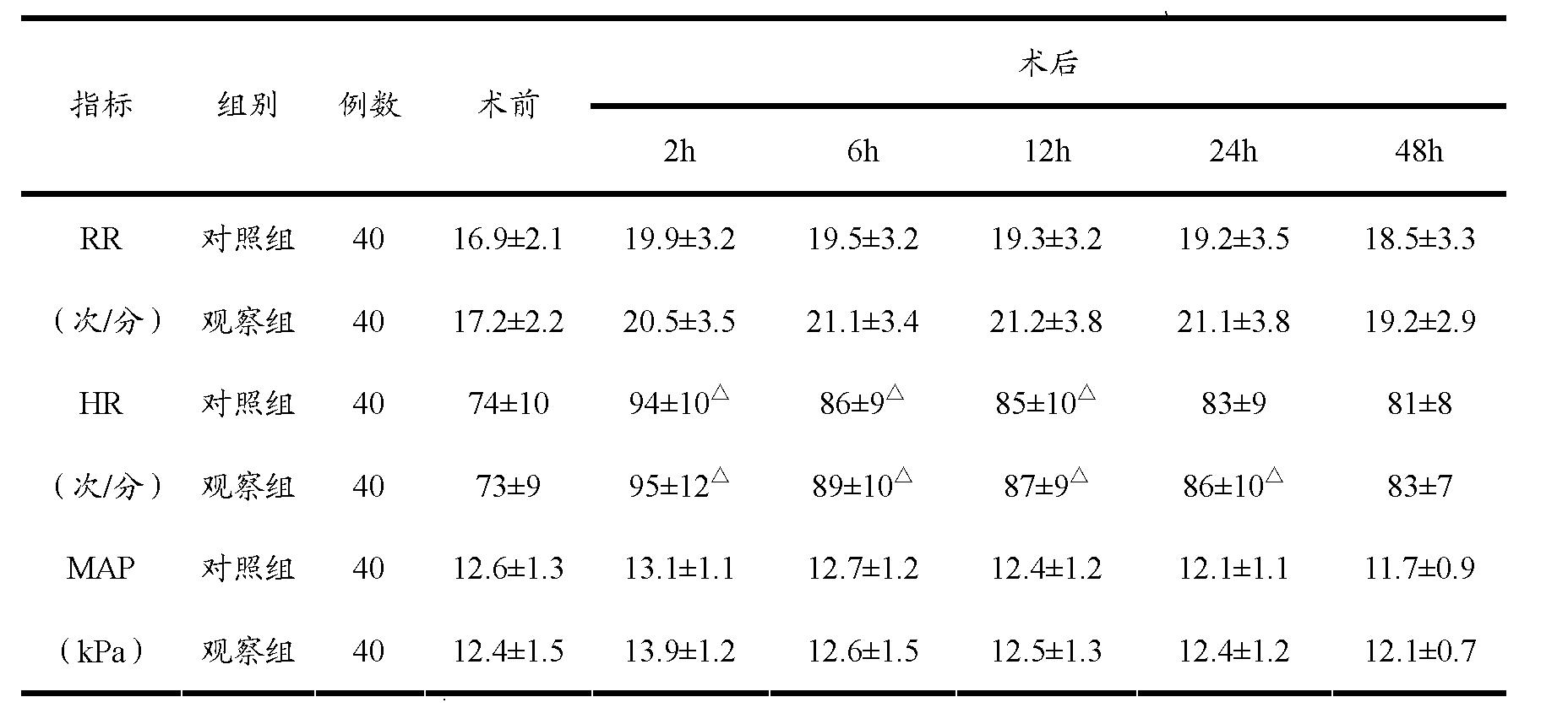Figure CN102068697BD00141