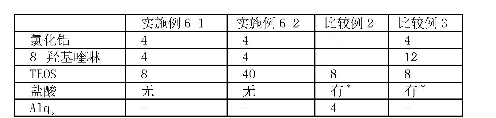 Figure CN101368006BD00281