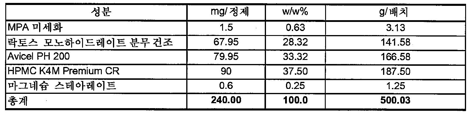 Figure 112009049300571-PCT00018