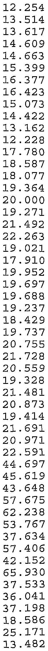 Figure imgf000137_0006