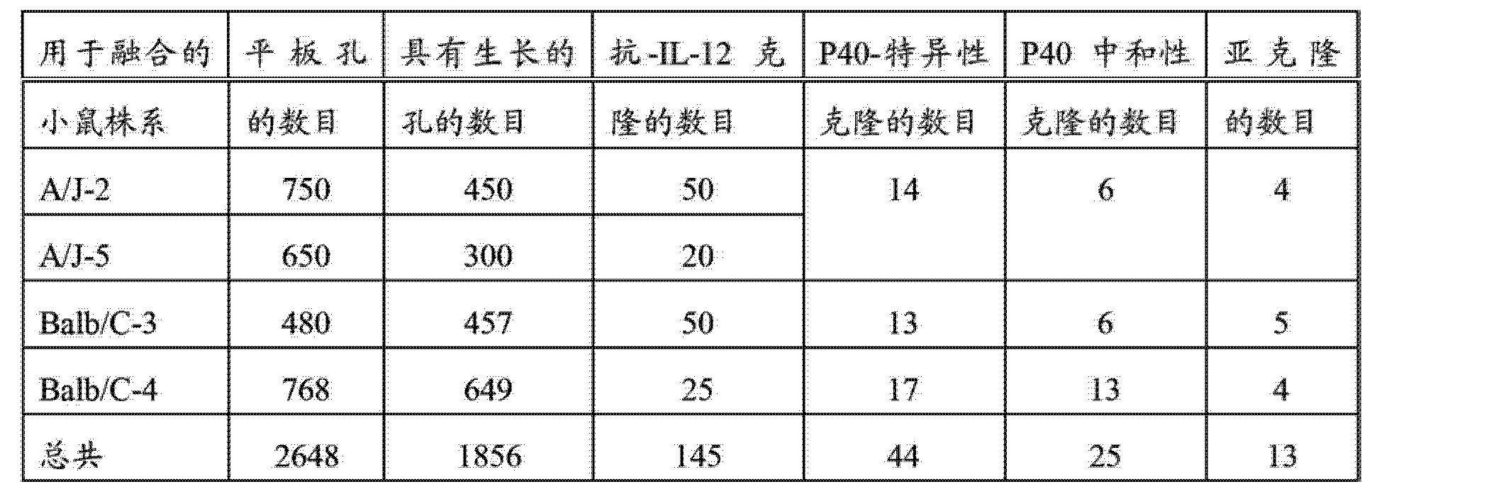 Figure CN103145837AD00721